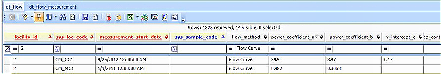 EDP Import with Flow Calculation Completed