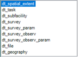 Alive_survey_data_tables